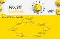 Cheat sheet - Swift - ASSIST-Software