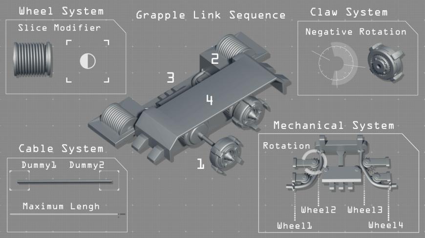 grapple system illustration